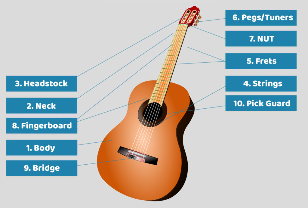 Best Acoustic Guitars in 2019 - [For Beginners & Experts