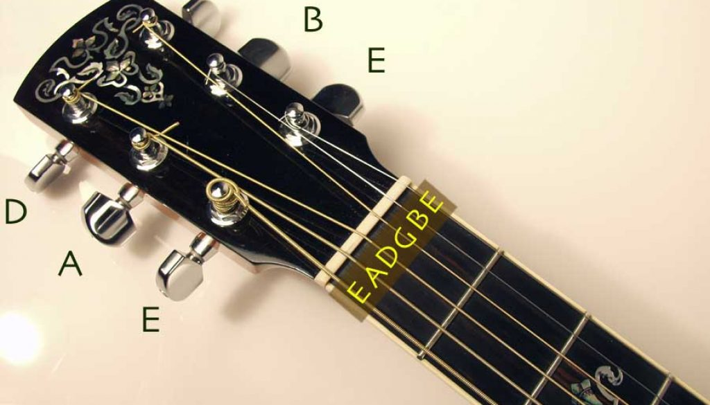Easiest Ways To Tune Your Acoustic Guitar | GuitarSquid